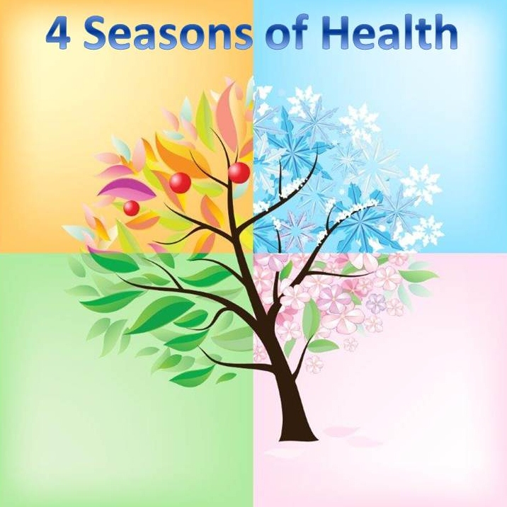4 Seasons of Health